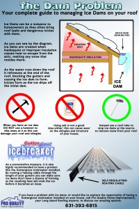 Your complete guide to managing ice dams on your roof